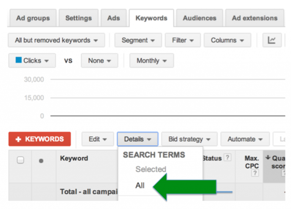 ppc search queries