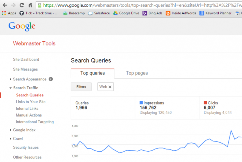 webmaster tools search queries