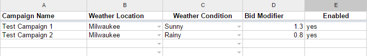weather script campaigns tab