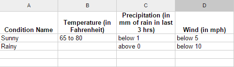 weather script condition tab