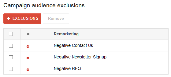 campaign audience exclusions