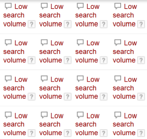 low search volume warning in adwords