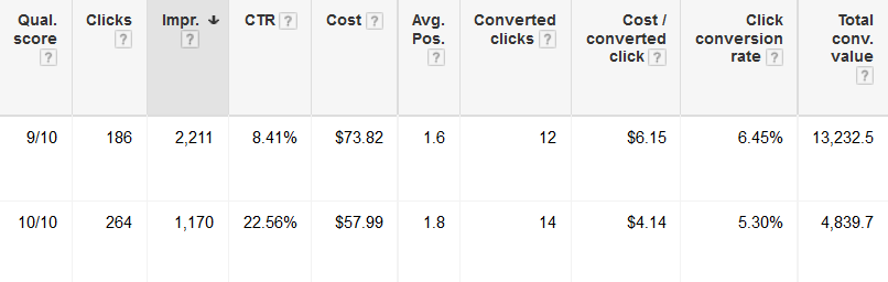 conversion value in adwords