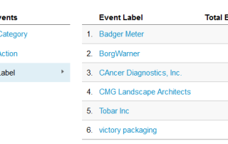 event label in google analytics