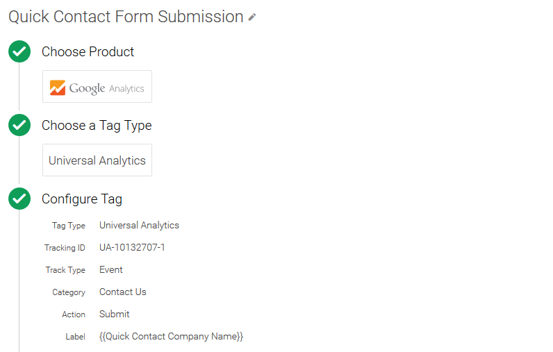 quick contact form submission tag